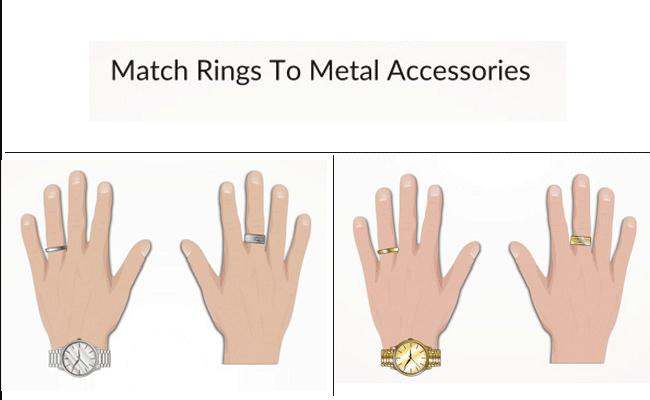 cách đeo nhẫn