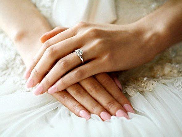 Ý nghĩa của từng ngón tay đẹo nhẫn
